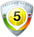 tellows Score 5 zu 902129100333